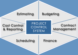 Project controls personnel crucial to company success